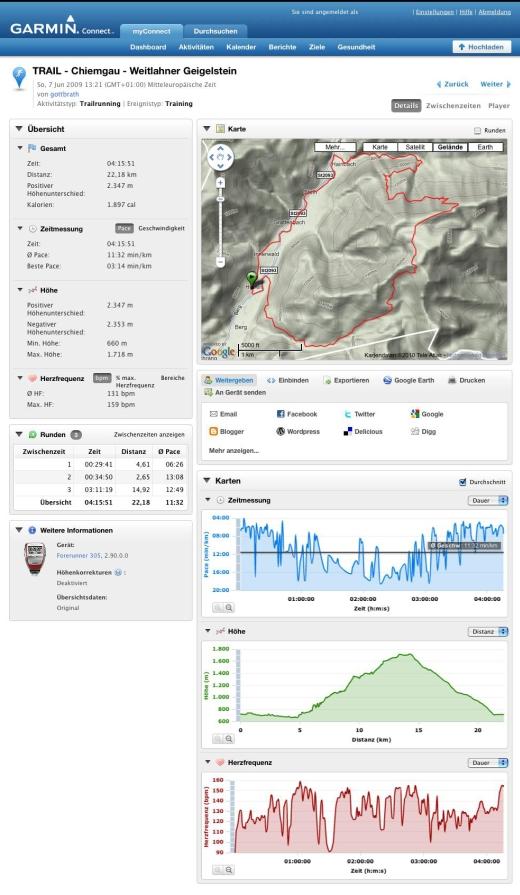 Garmin Connect - Trail Geigelstein - Bild: Garmin