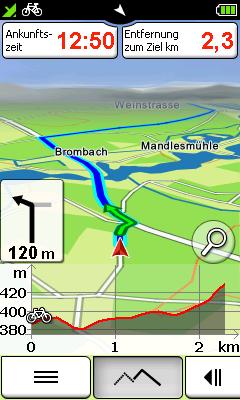 Bild: United Navigation